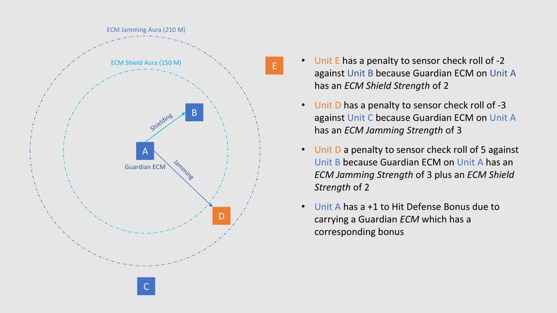 ECM diagram-0.jpg