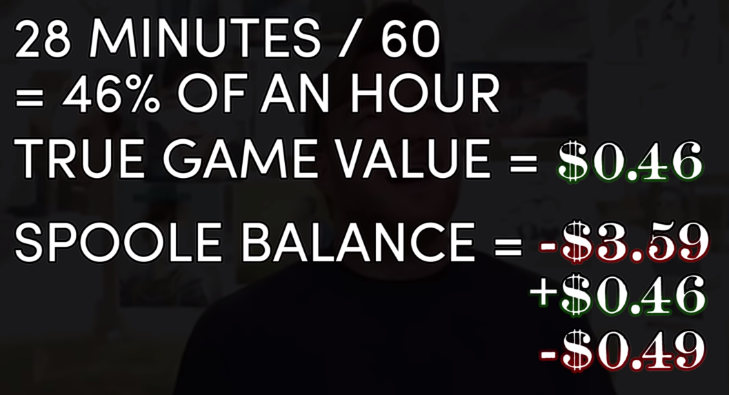One Dollar One Hour math.png