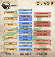 Class SOSIV copy