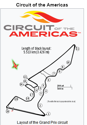 2018-11-19 19 17 05-Circuit of the Americas - Wikipedia.png