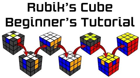 How to Solve the Rubik's Cube An Easy Tutorial