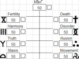 Google Sheets Character Creation Workbook by Phil Hibbs