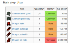 Advanced editing - drop table template example.png