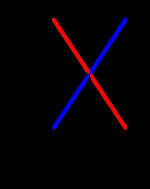 Equilibrium (economy).png