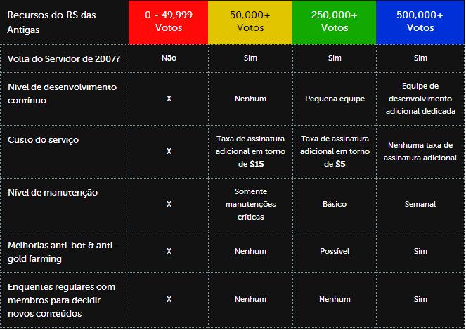 RuneScape das antigas detalhes.png