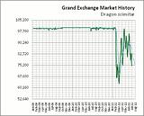 Blank GEMH Graph.png