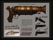 Imcando pistol concept art