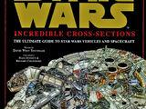 Звёздные войны: Взгляд изнутри