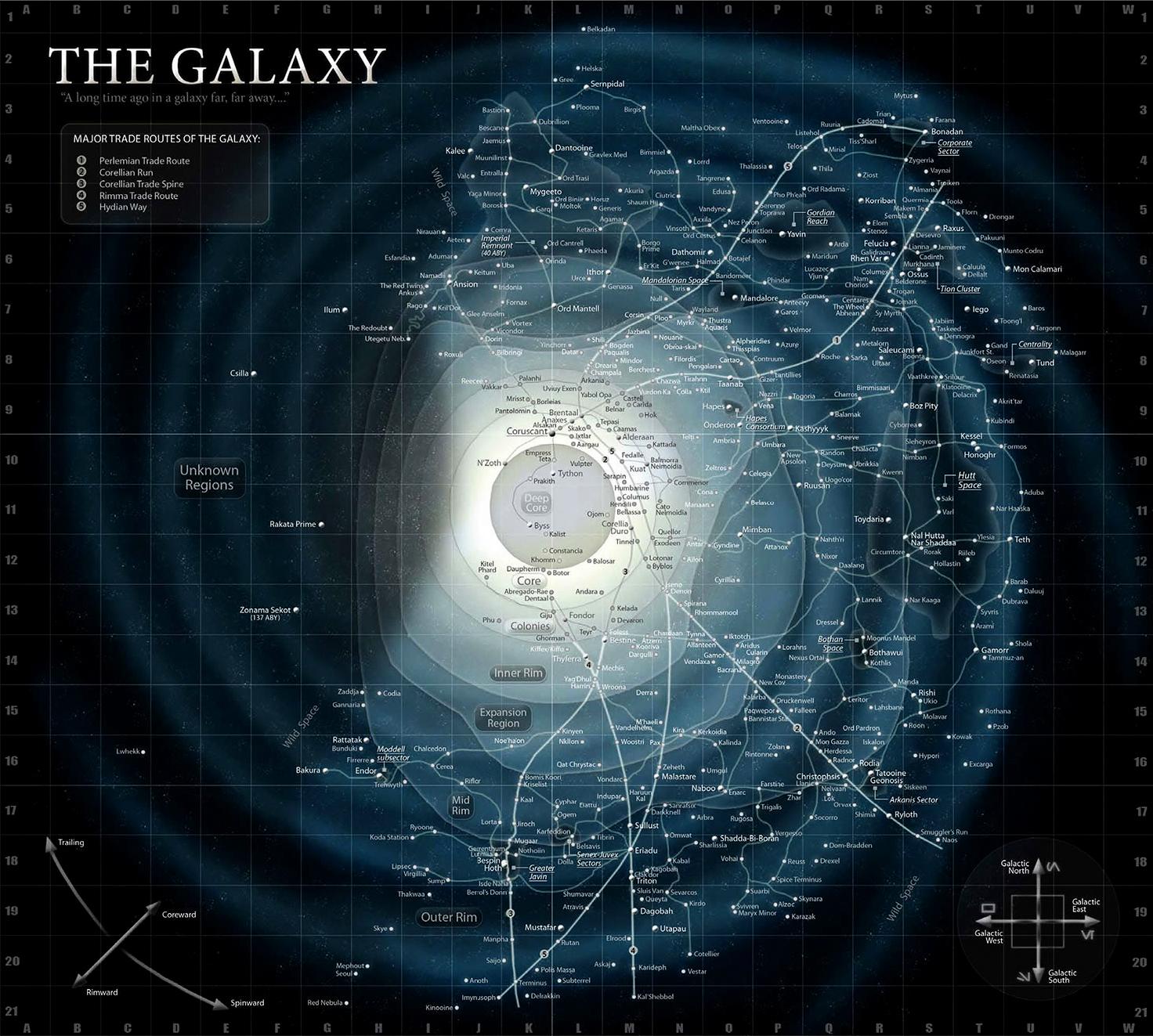 Хронология истории Галактики