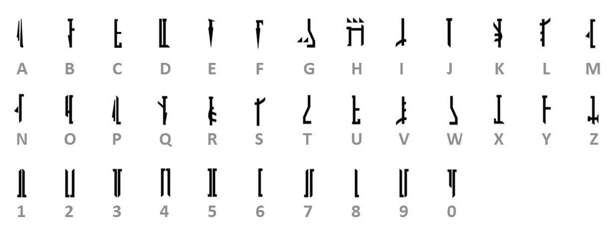 Мандалорская письменность
