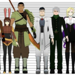 Rwby height chart full.png