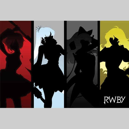 RWBY Merchandise/Image Gallery/Posters and Scrolls