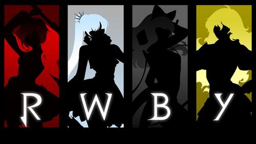 RWBY Fanon Wiki