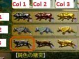 Sengoku BASARA 3 Utage/Items