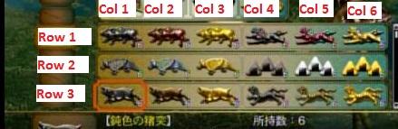 Sengoku BASARA 3/Items