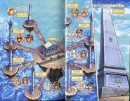 Submarine Temple