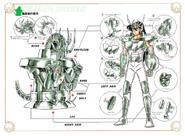 Schéma de la 3ème Armure du Dragon