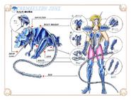 Schéma de l'Armure du Caméléon