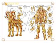 Schéma de l'Armure du Bélier