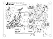 Schéma de l'Armure de la Baleine