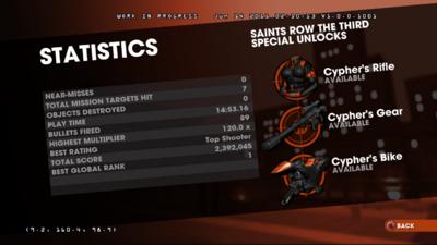 Saints Row Moneyshot - Statistics.png