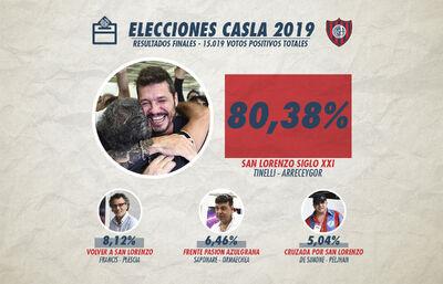 Elecciones SL.jpg