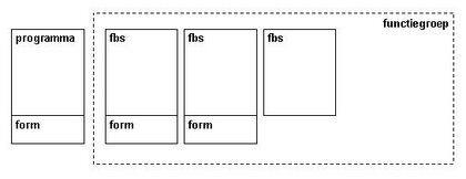 ABAP termen.jpg