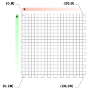 Grafik tuto.png