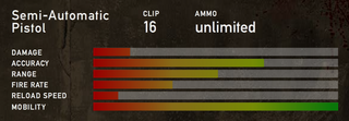 Ruger P97 Stats.png
