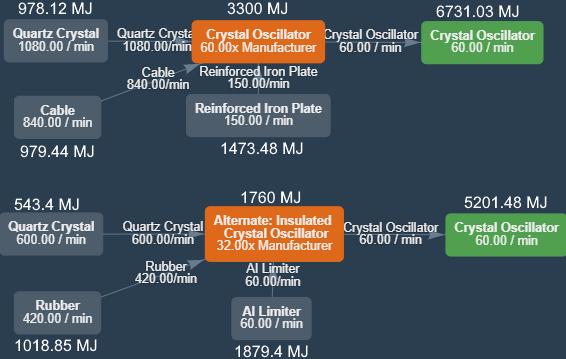 Crystal Oscillator alts.png