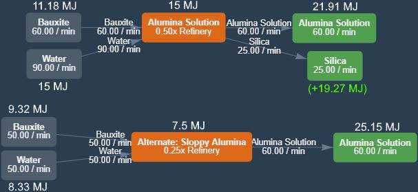 Alumina Solution alts.png
