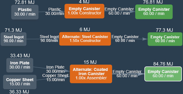 Empty Canister alts.png