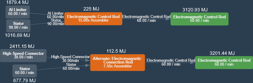 Electromagnetic Control Rod alts.png