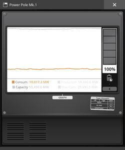 Power graph.jpg