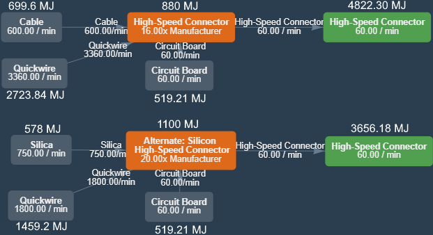 High-Speed Connector alts.png