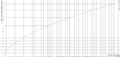 Clock speed power consumption graph.png