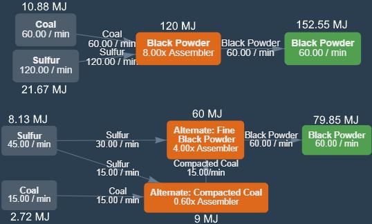 Black Powder alts.png
