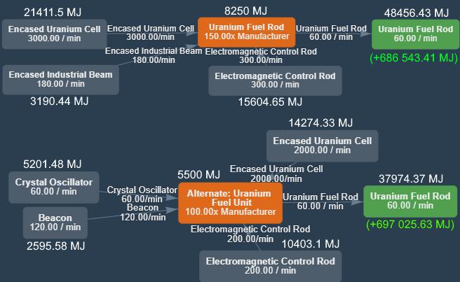 Uranium Fuel Rod alts.png