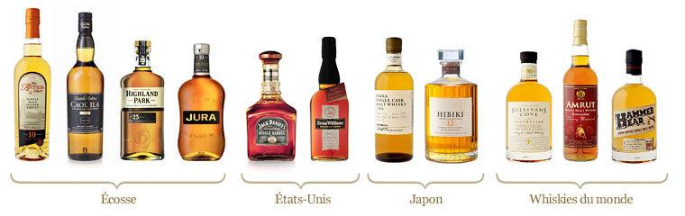 Pays-du-whisky.jpg