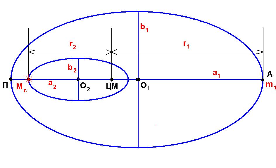 """""""Комплекс (Хеопс-Хефрен-Микерин)""""=""""Атом водорода""""14"""