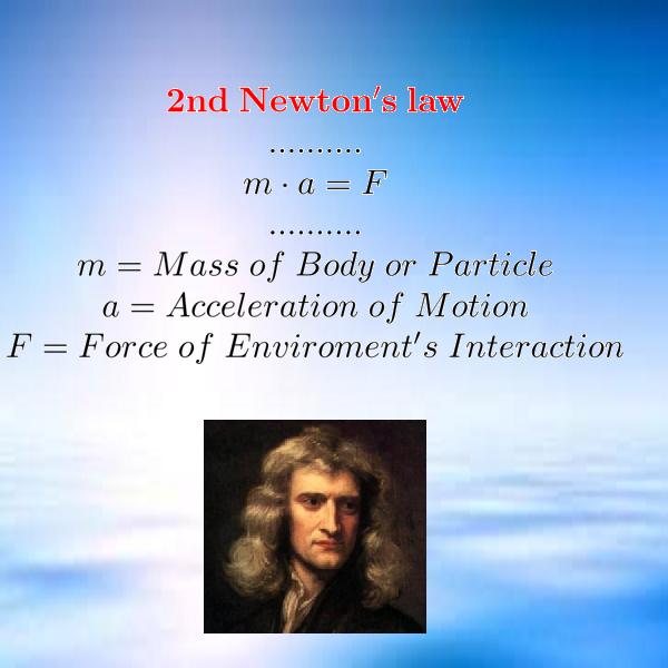 2ος Νόμος Newton