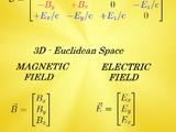 Ηλεκτρομαγνητικό Πεδίο