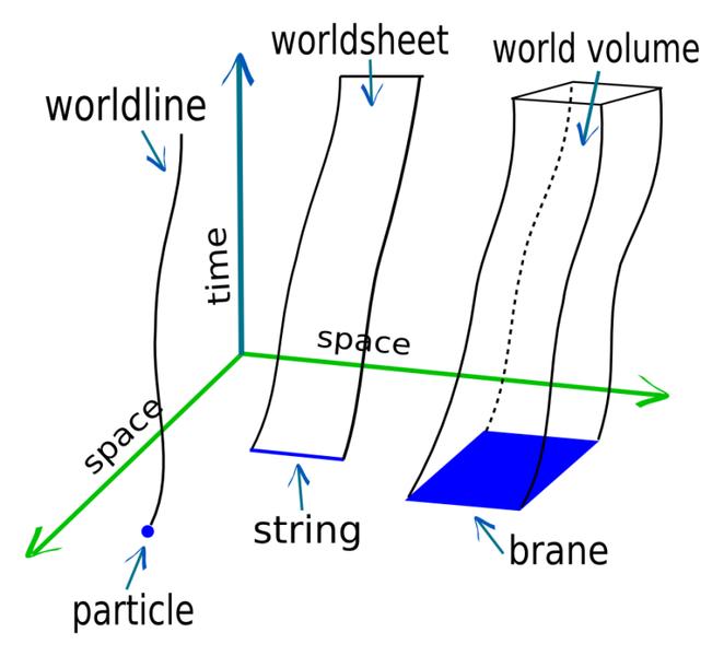 Βρανική Γεωμετρία