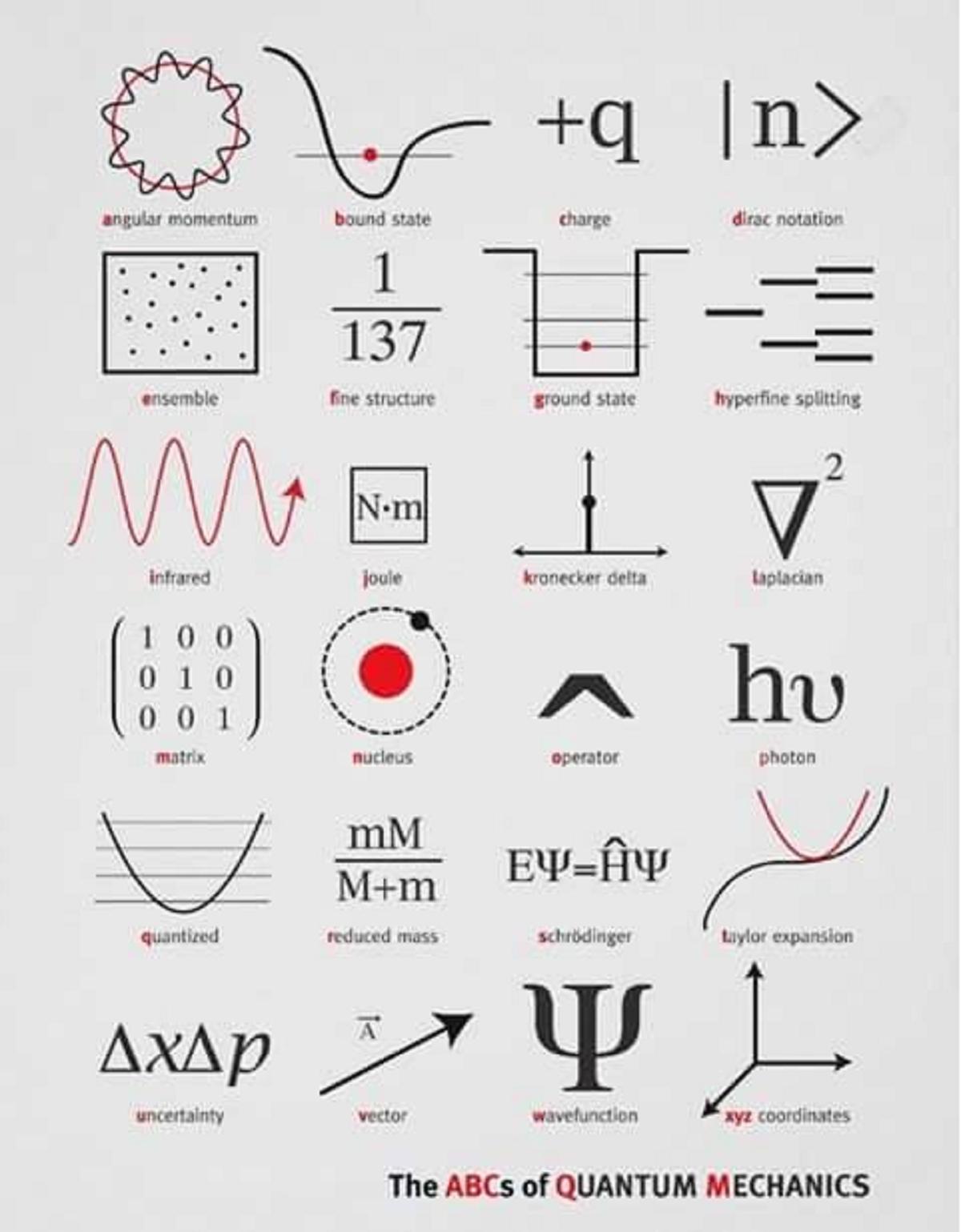 Κβαντική Μηχανική