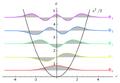 Quantum-Oscillator-01-goog