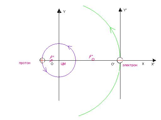 """""""Комплекс (Хеопс-Хефрен-Микерин)""""=""""Атом водорода""""2"""