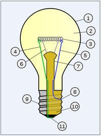 Incandescent light bulb.jpg