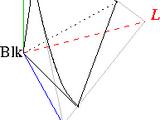 Цветовые координаты