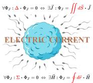 Laws-fertilization-Electric-Current-01-mine