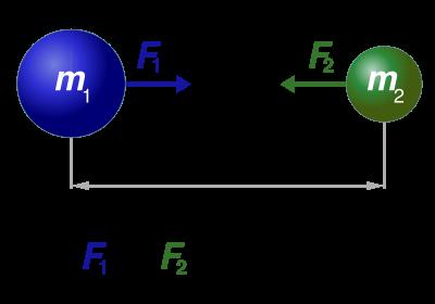 Βαρυτική Φυσική